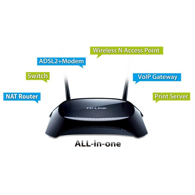 Módem-Router ADSL2+ Inalámbrico N a 300Mbps y VoIP TD-VG3631 Envio gratis