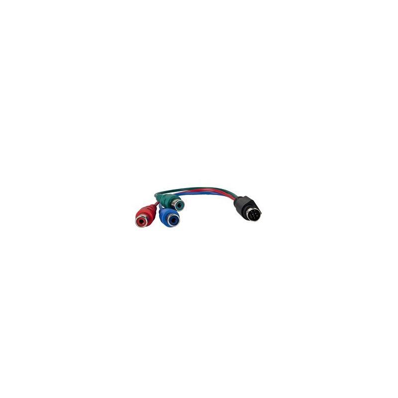 Cable conversor Mini Dim 7 Pins a RCA Video Componentes YPbPr compatible con Mac Home 720p