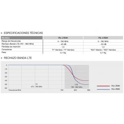 Filtro LTE/4G, atenuação de 50 dB na C60 Tecatel FIL-LTE50