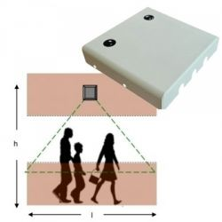 Ontrace OT-WIFI Antena USB...