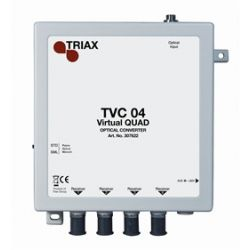Triax Conversor virtual Optico Quad