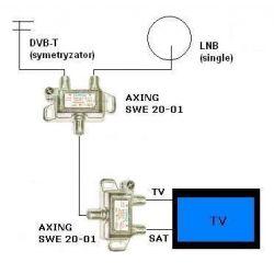 Mezclador/Separador SAT-TDT Axing SWE 20-01
