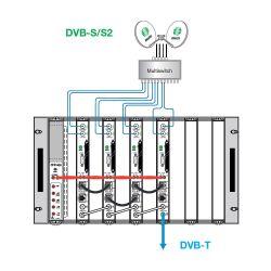 Transmodulador digital QPSK IKUSI TGT-100