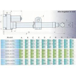 Actuador motor para posicionador 24 pulgadas de 180-240 cm