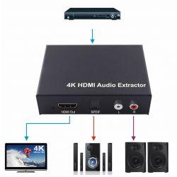 Extractor Audio HDMI a RCA/SPDIF/HDMI