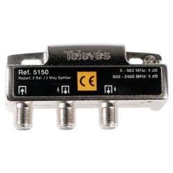 Repartidor Televes conector F dos salidas