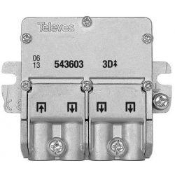 Mini-Splitters 5...2400 MHz easyF Televes