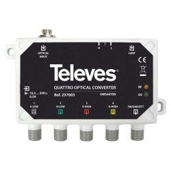 Conversor óptico/RF QUATTRO FM/DAB/UHF-FI Televes