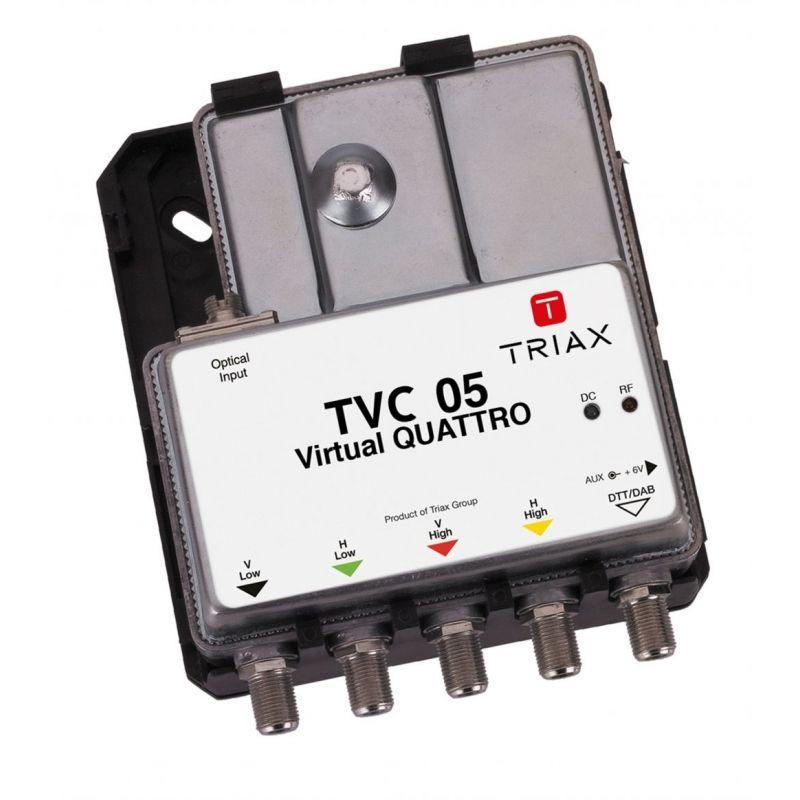 Triax TVC 05 Récepteur optique QUAD Triax 307627
