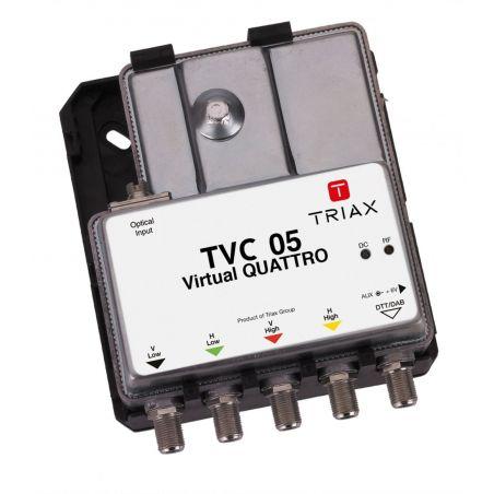 Triax TVC 05 Receptor óptico QUAD Triax 307627
