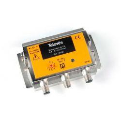 Simulador de FI (950-2150MHz) Televes