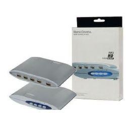 Switch HDMI 4x1 (4 entradas 1 salida)