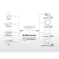 AB 3D Box Conversor 2D a 3D stereoscopico + HDMI + gafas + envio gratis