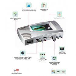 Modulador TDT COFDM IKUSI MAC HOME 1 Entrada domestico
