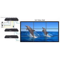 Video Wall FullHD 1x4 1080p FullHD 2x2